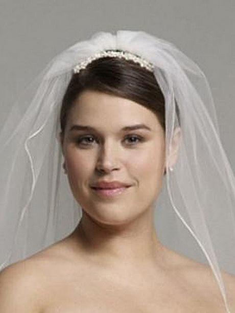 Coiffure mariage visage rond - Coiffure visage rond ...